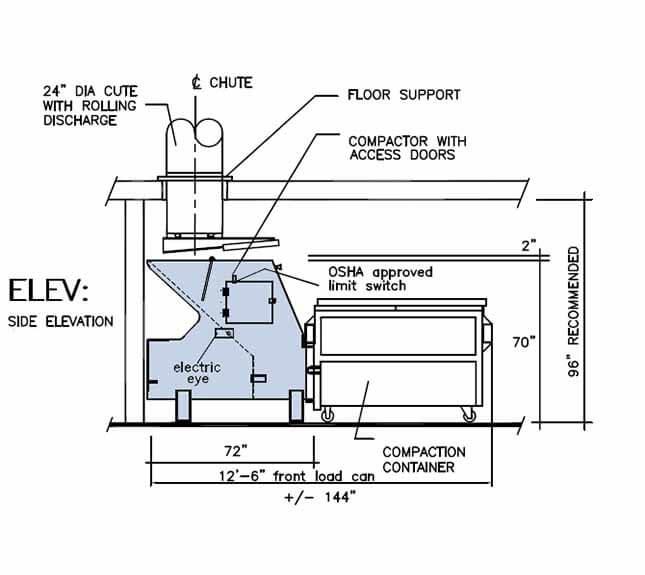 Trash Compactor System - RAM-10 XL Chute-Fed Automatic Compactor -  westernchutes.comWestern Chutes